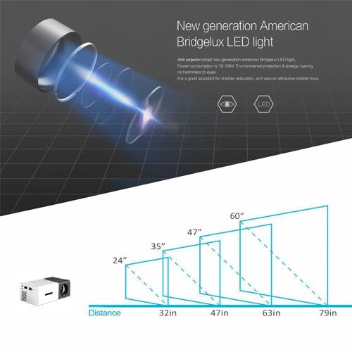 MINI LED High Resolution Projector - Black