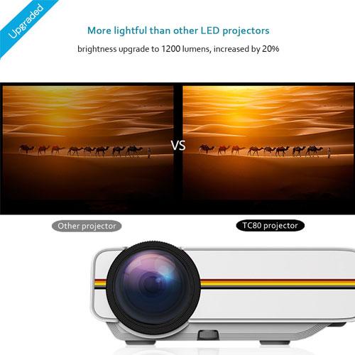 Portable 1200 Lumens Projector