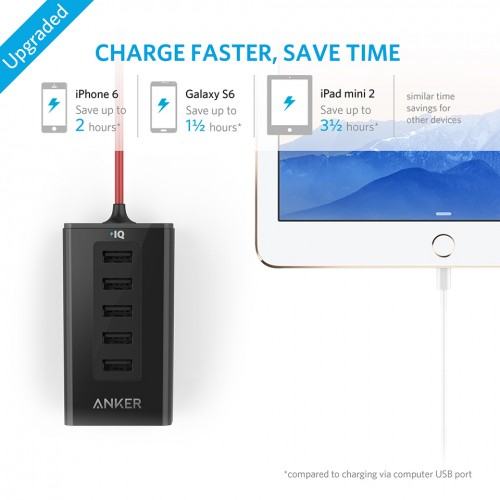Anker Power Drive 5 Port 50W Car Charger - Black